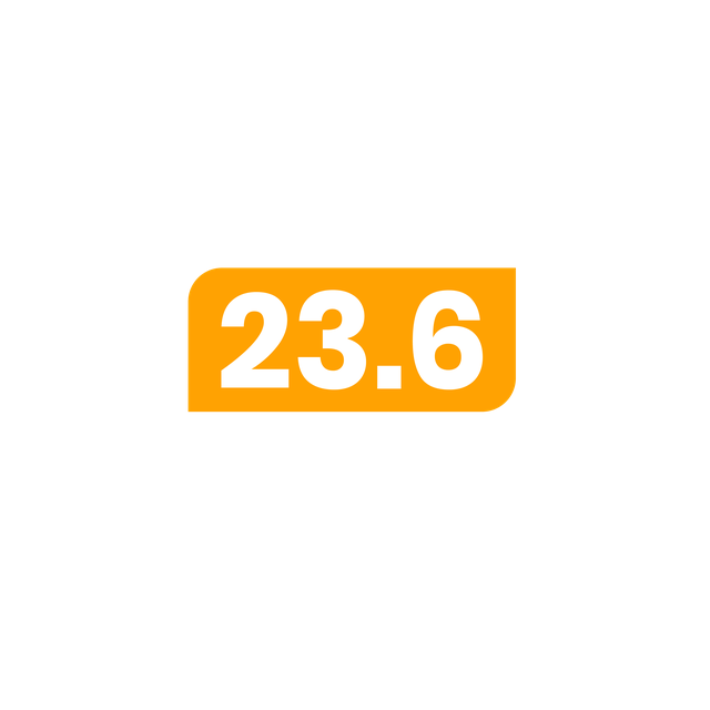 23.6 Radio