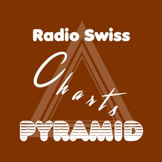 Pyramid Radio Egerkingen Swiss