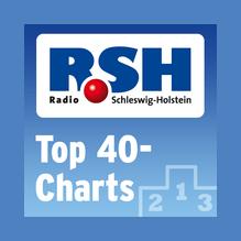R.SH Top 40